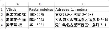 Adrešu saraksts ar derīgām Japānas adresēm