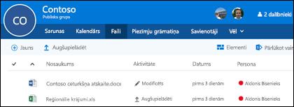 Office 365 grupas, lai skatītu sarakstu ar jūsu grupā saglabātos failus un mapes noklikšķiniet uz faili