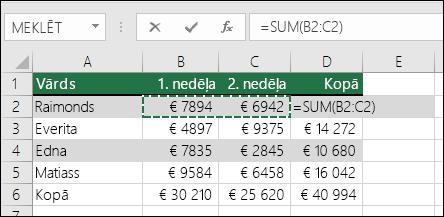 ŠūnāD2 tiek rādīta automātiskās summēšanas formulaSum: =SUM(B2:C2)