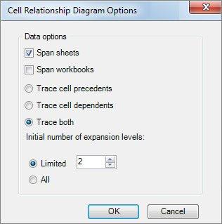 Šūnas relāciju shēmas opcijas