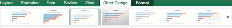 Cilnē Diagrammas noformējums atlasiet diagrammas formātu