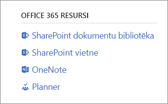 Office 365 resursi
