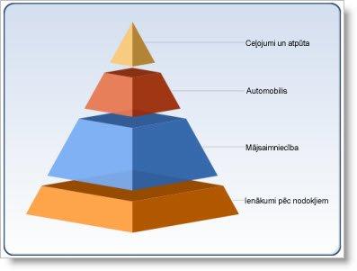 Diagrammu tīmekļa daļa