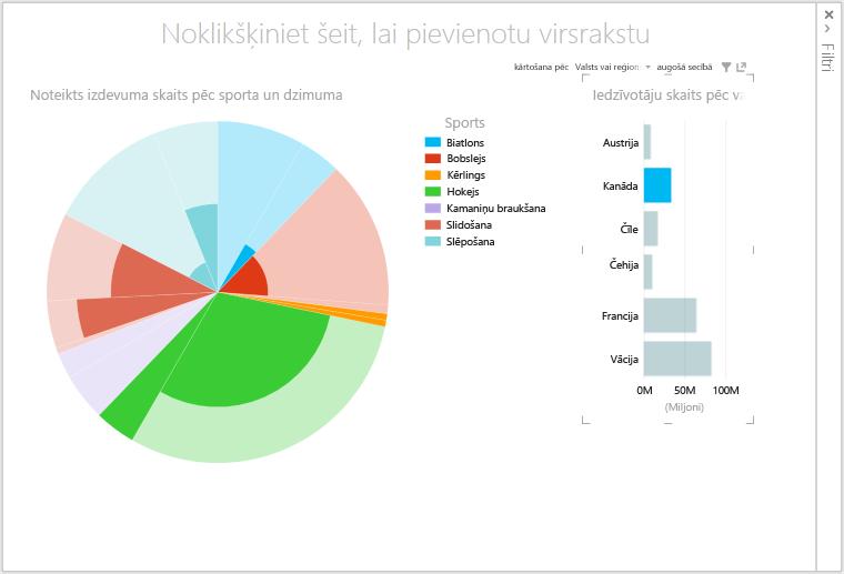dinamiski dati power view sektoru diagrammu vizualizācijās