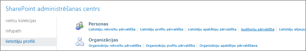 Auditoriju pārvaldība saite lapā lietotāju profili