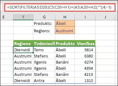 FILTER un SORT kopā— filtrēšana pēc produkta (Ābols) VAI pēc reģiona (Austrumi)