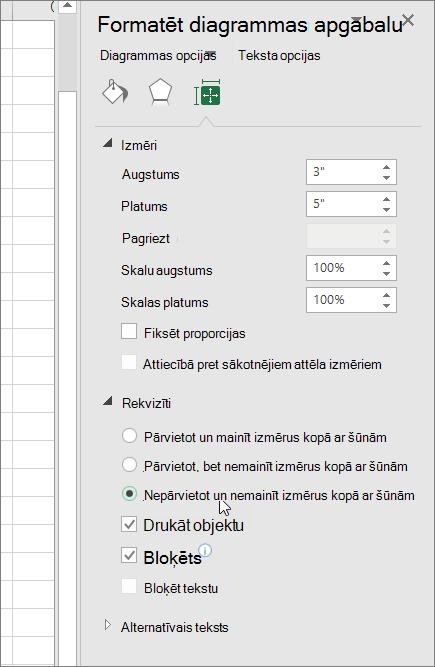 Rekvizīti rūtī diagrammas apgabala formatēšana