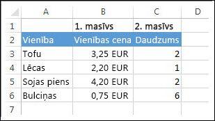 Pārtikas preču saraksts kolonnā A. Kolonnā B (masīvs 1) ir vienības cena. Kolonnā C (masīvs 2) ir iegādātais daudzums