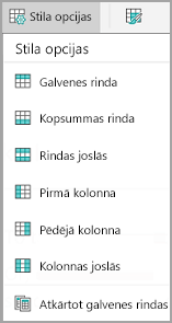 Android tabulas stila opcijas