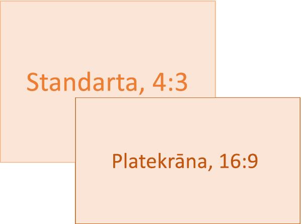 Standarta (pa kreisi) un platekrāna (pa labi) slaida izmēri koeficienti salīdzinājums