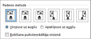 Padeves opciju shēma aplokšņu padevei printerī