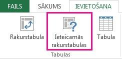 Ieteicamās rakurstabulas cilnē ievietošana programmā Excel