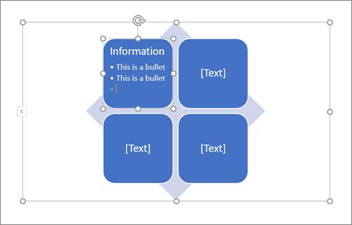 Noklikšķiniet uz SmartArt formas vietā, kur jāatrodas sarakstam ar aizzīmēm.