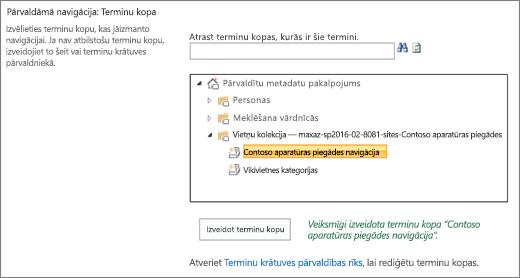 Terminu kopas atlase