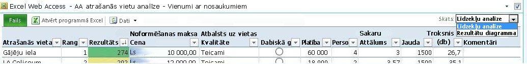 EWA tīmekļa daļas rīkjosla ar nolaižamo izvēlni Nosauktie vienumi, kurā atlasīta opcija Skats