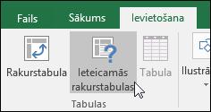 Dodieties uz Ievietošana > Ieteicamās rakurstabulas, lai programma Excel jums izveidotu rakurstabulu