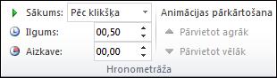 Animāciju hronometrāžas opcijas programmā PowerPoint