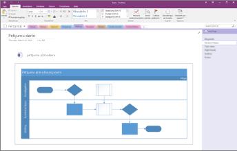 Ekrānuzņēmums, kurā redzama iegulta Visio diagramma programmā OneNote2016.