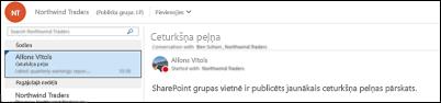 Koplietojamas Iesūtne Office 365 grupas ir, kur sarunas notiek.