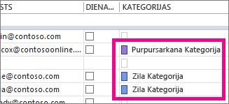 Kolonnā Kategorijas ir redzams, kuras kontaktpersonas ir kategorizētas.