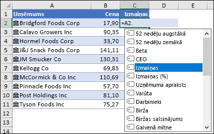 Saistīto datu tips attiecībā uz Akcijas
