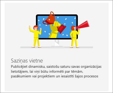 SharePoint Office 365 saziņas vietne