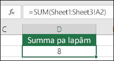 3Dsummēšana: formula šūnāD2 ir =SUM(Lapa1:Lapa3!A2)