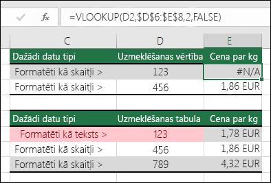 Nepareizi vērtību tipi.  Piemērs, kurā redzama formula VLOOKUP, kas atgriež kļūdu #N/A, jo uzmeklēšanas vienums ir formatēts kā skaitlis, bet uzmeklēšanas tabula ir formatēta kā teksts.