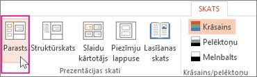 Pakalpojumu datu bāzes veidnes cilne Informācijas panelis