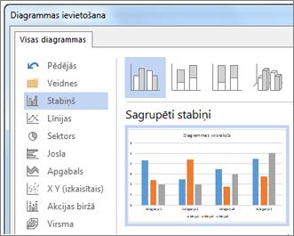 Dialoglodziņš Diagrammas ievietošana, kurā tiek rādītas diagrammu izvēles iespējas un priekšskatījums