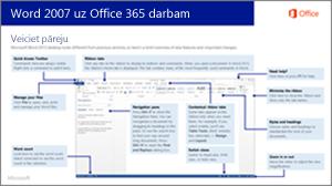 Ceļveža sīktēls, lai pārietu no Word2007 uz Office365 un pretēji