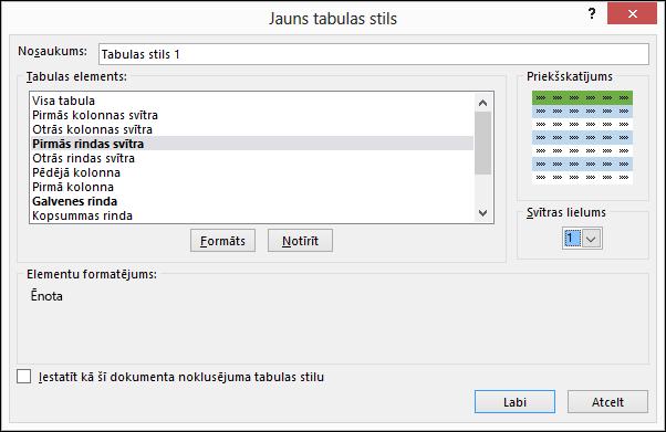 Dialoglodziņa Jauns tabulas stils opcijas, lai tabulai lietotu pielāgotus stilus