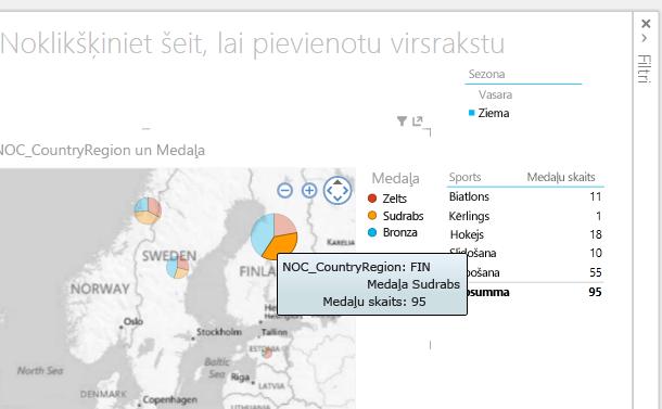 datu griezumi, tabulas un kartes līdzeklī power view ir interaktīvas