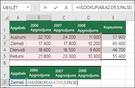 VLOOKUP formulas ar nepareizs diapazona piemērs.  Formula ir = VLOOKU(A8,A2:D5,5,FALSE).  Nav piektajai kolonnas diapazonā VLOOKUP, tāpēc 5 izraisa #REF! kļūda.