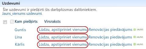 Uzdevums lapas Darbplūsmas statuss sarakstā ar izceltu tekstu Lūdzu, apstipriniet