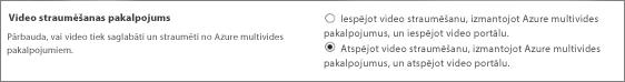 Office 365 video iestatījumu atspējošana SharePoint Online administrēšanas centrā
