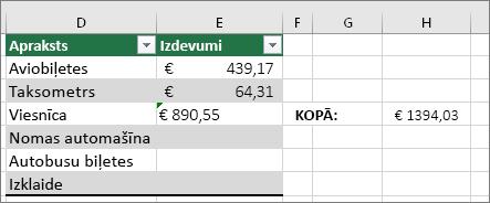 Kļūda #VALUE! ir pazudusi un aizstāta ar formulas rezultātu. Zaļš trijstūris šūnā E4