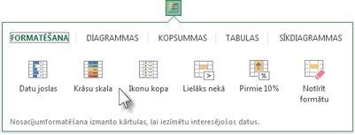 Cilne Formatējums ātrās analīzes galerijā