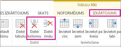 Sadaļas Tabulu rīki lentes izkārtojums komandu Dzēst tabulu un Dzēst rindu attēls