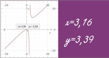 Diagramma ar izrunātām x un y koordinātām
