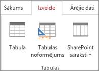 Access lentes komanda izveidot > tabulas noformējumu