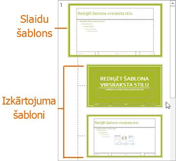 Slaidu šablons ar izkārtojumiem PowerPoint slaidu šablona skatā