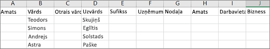 Atvērts programmā Excel, Outlook. csv faila piemērs