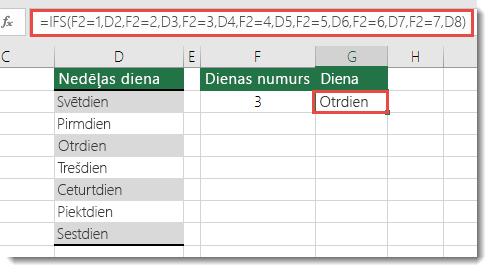 IFS funkcija — piemērs ar nedēļas dienām — formula šūnā G2 ir =IFS(F2=1,D2,F2=2,D3,F2=3,D4,F2=4,D5,F2=5,D6,F2=6,D7,F2=7,D8)