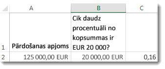 125000 € šūnā A2, 20000 € šūnā B2, kā arī 0,16 šūnā C3