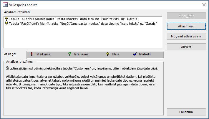 Veiktspējas analīzes rezultātu dialoglodziņš pēc palaišanas Access datu bāzē.