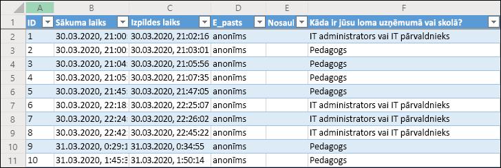 Excel darbgrāmatas rādīšana aptaujas rezultātu