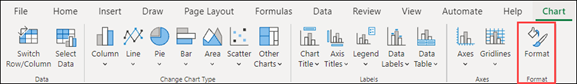 Excel tīmeklim Diagrammas formāts