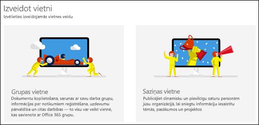 Izvēlieties vietnes tipu pakalpojumā SharePoint Online