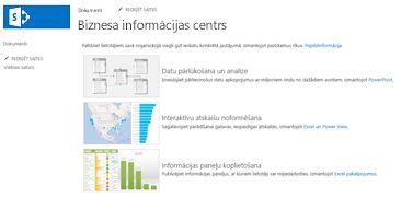 Biznesa informācijas centra vietnes sākumlapa pakalpojumā SharePoint Online